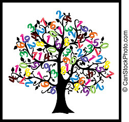 Math tree. Digits illustration isolated on white background.