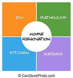 Home Renovation Boxes and Circle - Home Renovation Boxes and...