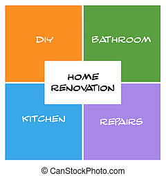 Home Renovation Boxes and Rectangle - Home Renovation Boxes...