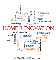 Home Renovation Word Cloud Concept with great terms such as...