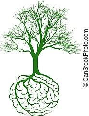 Roots brain