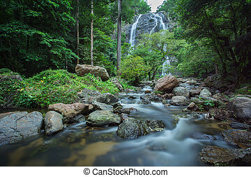 Huai Luang waterfall