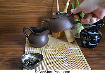 tea ceremony - Confucianism , buddhism , taoism and chinese...