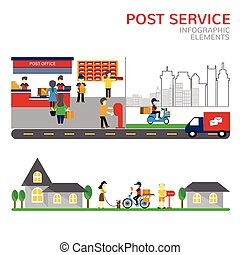 Post office service infographic office workers postmen...
