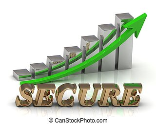 SECURE- inscription of gold letters and Graphic growth