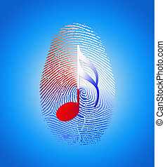USA Music Fingerprint