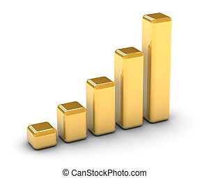 Golden Bar Graph - Golden bar graph on a white background....