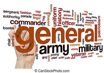 General word cloud concept