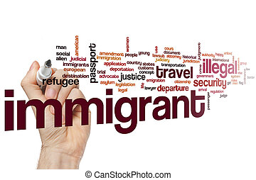Immigrant word cloud concept