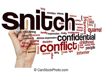 Snitch word cloud concept - Snitch word cloud