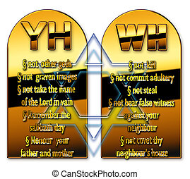 Two plates with 10 commandments