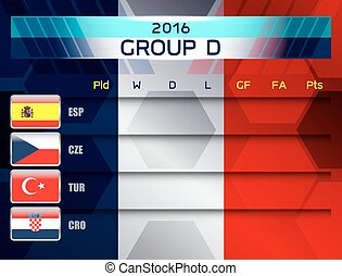 european soccer group d