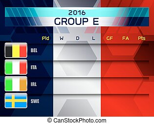european soccer group e