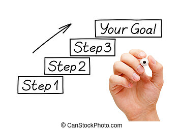 Step by Step Goals Concept - Move towards your goals step by...