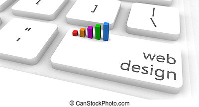 Web Design as a Fast and Easy Website Concept