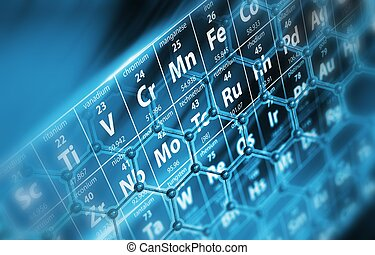 Periodic Table Molecules - Periodic Table with Molecules...
