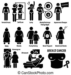 Breast Cancer - Set of illustrations for breast cancer...