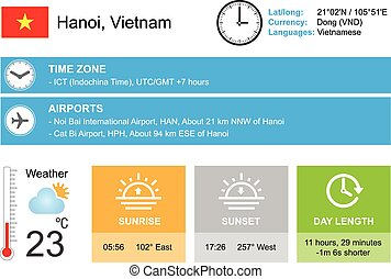 Vietnam, Hanoi Infographic design Time and Date Weather...