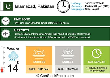 Islamabad, Pakistan Infographic design Time and Date Weather...