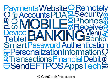 Mobile Banking Word Cloud