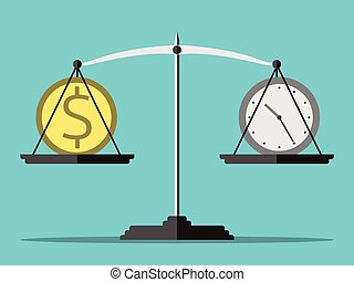 Scales, money and time