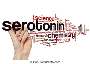 Serotonin word cloud concept - Serotonin word cloud