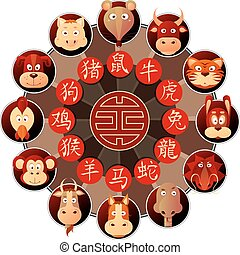 Chinese zodiac wheel with cartoon animals - Chinese zodiac...