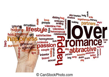 Lover word cloud concept