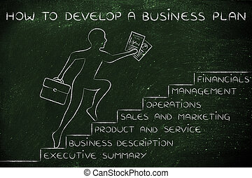 ceo going up the steps of a business plan, with text How to develop