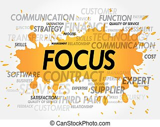 Word cloud of FOCUS related items