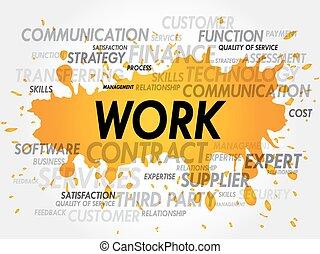 Word cloud of WORK