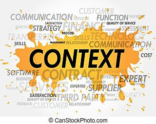 Word cloud of CONTEXT related items