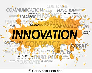 Word cloud of INNOVATION related items