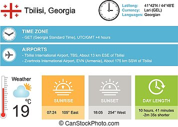 Tbilisi, Georgia Infographic design Time and Date Weather...