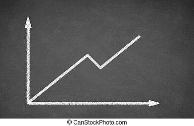 Business finance graph on a chalkboard