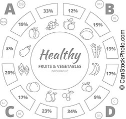 Healthy food - fruits and vegetables vector infographic template