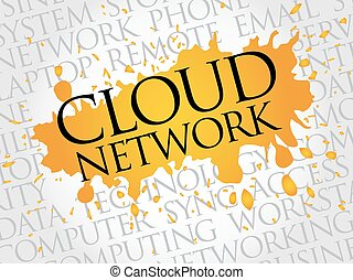 Cloud Network word cloud concept
