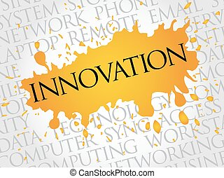 INNOVATION word cloud, business concept