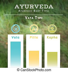 Ayurveda vector illustration. Ayurveda doshas. Vata, pitta,...