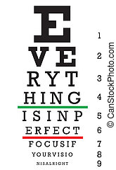 Optometry Eye Chart Illustration - An eye chart with a...