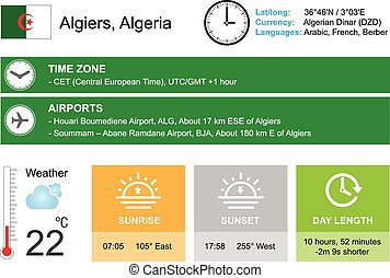 Algiers, Algeria. Infographic design. Time and Date. Weather...