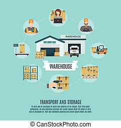 Warehouse facilities concept flat icon poster - Warehouse...