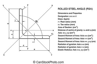 Equal Rolled Steel angle - Generic dimensions and properties...