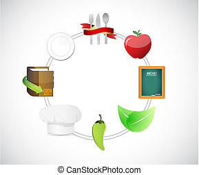 food icons around a circle diagram illustration design...
