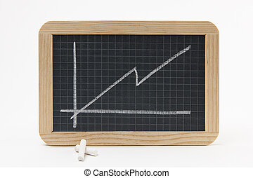 Blackboard With Chart Showing Growth