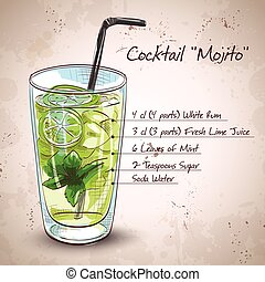 Mojito fresh cocktail - Mojito cocktail with fresh limes,...