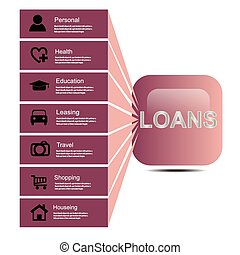 loan-1 - Vector illustration; The diagram type of loan types...