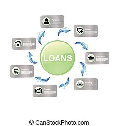 loan button - Vector illustration; loan button, personal...
