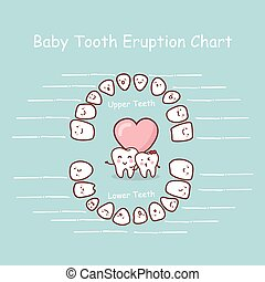 Baby tooth chart record - Baby tooth chart eruption record,...