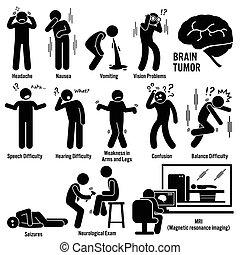Brain Tumor Cancer - Set of illustrations for brain tumor...